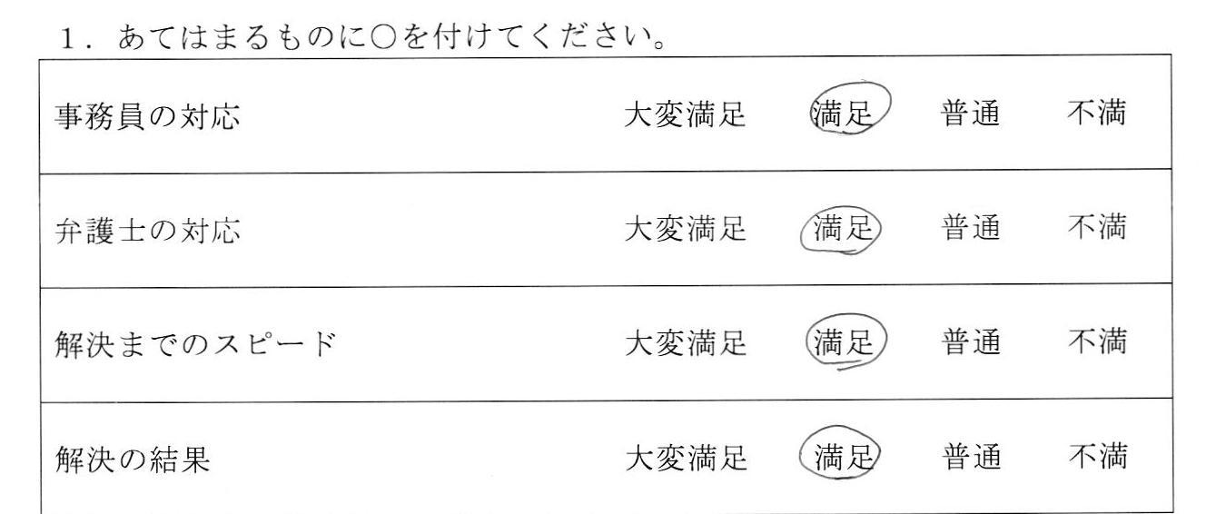 愛知県愛西市60代女性(相続放棄)の依頼者様の声 :