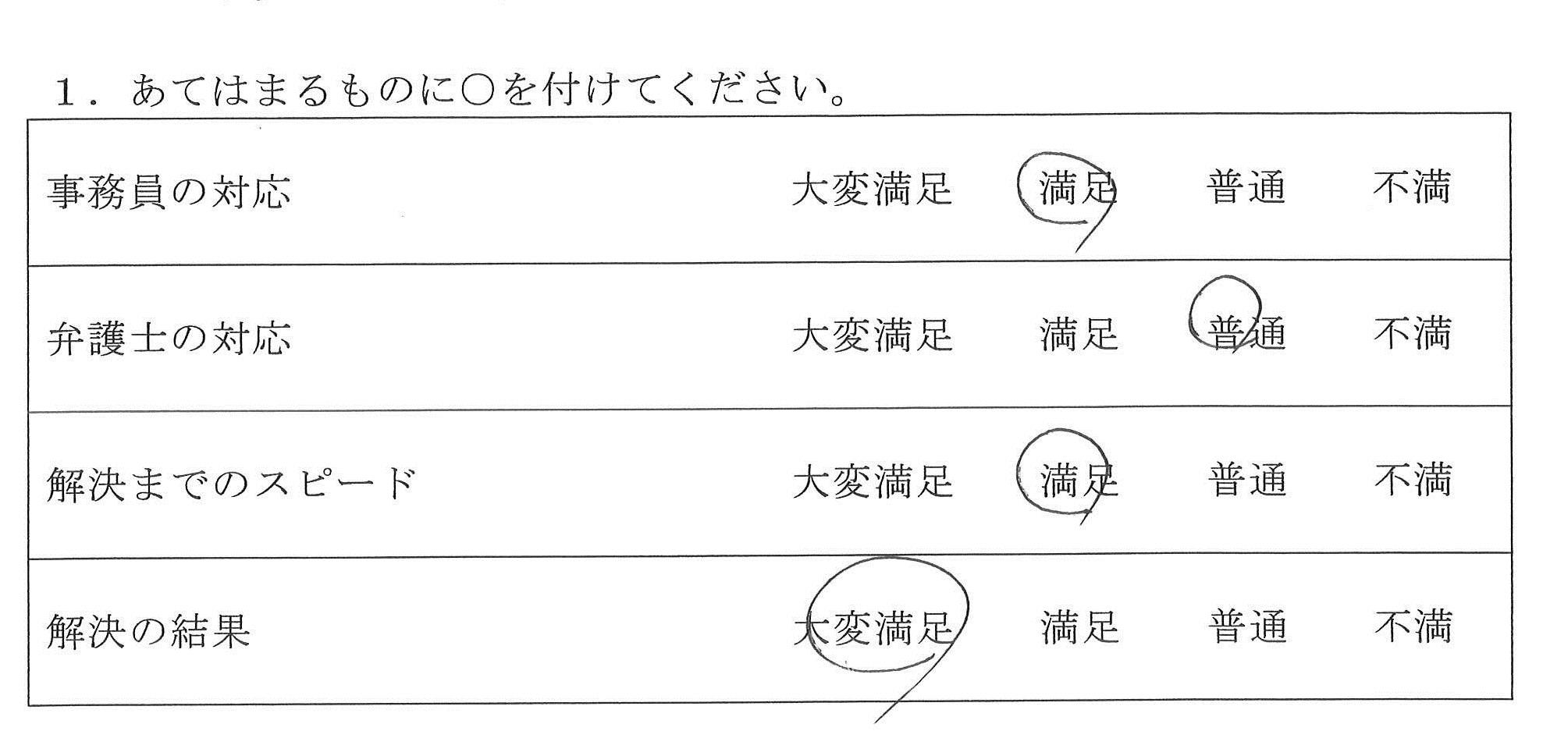 愛知県岡崎市40代男性(債務整理)の依頼者様の声 :