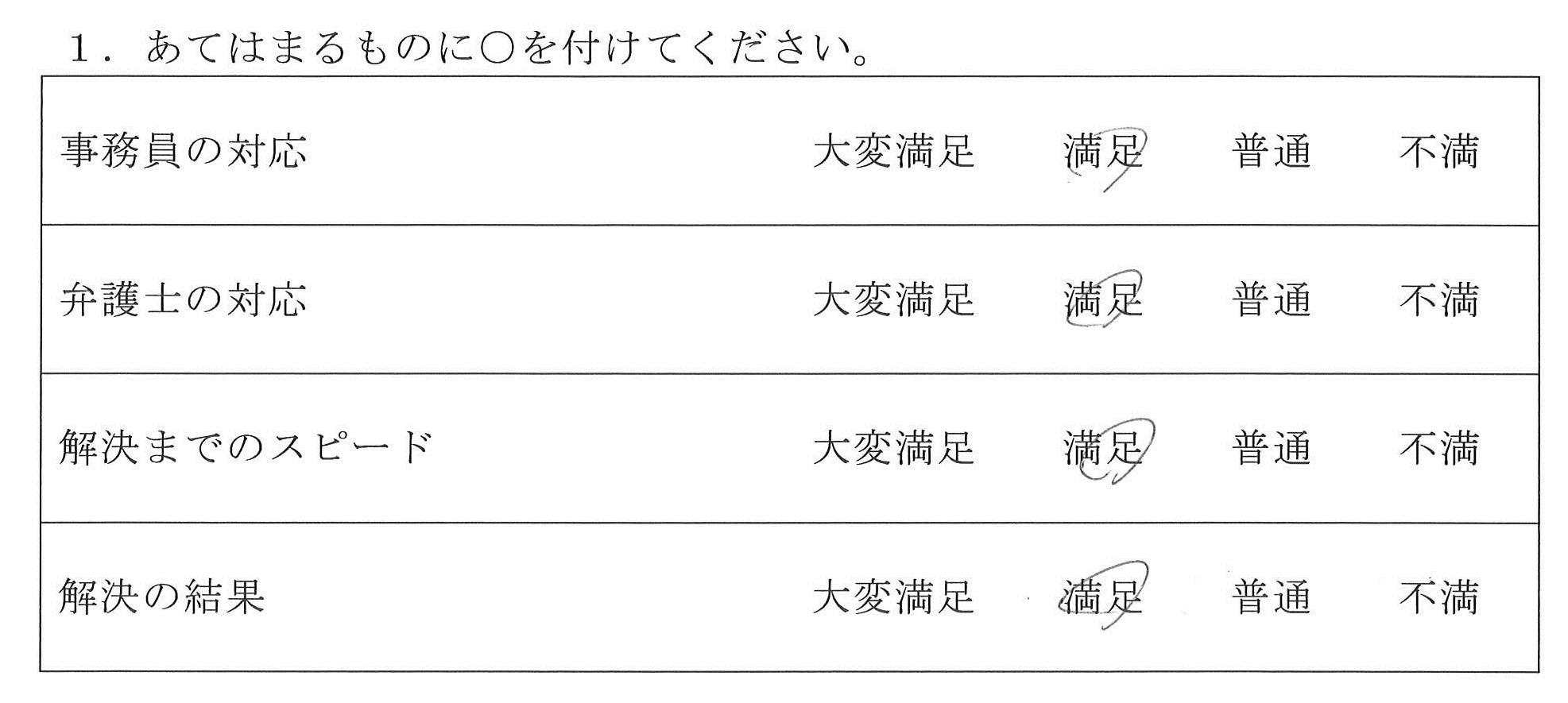 名古屋市40代男性(債務整理)の依頼者様の声 :